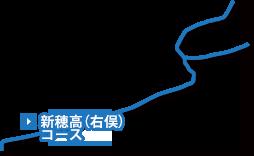 新穂高(右俣)コース